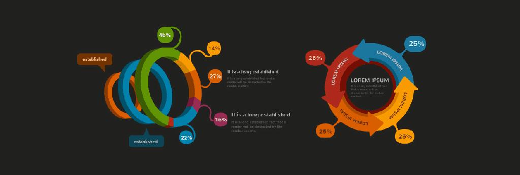 L'infographie du jour : statistiques sur les blogs